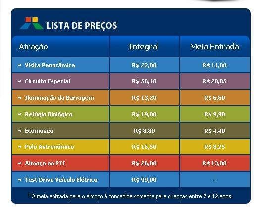 Ingresso Itaipu